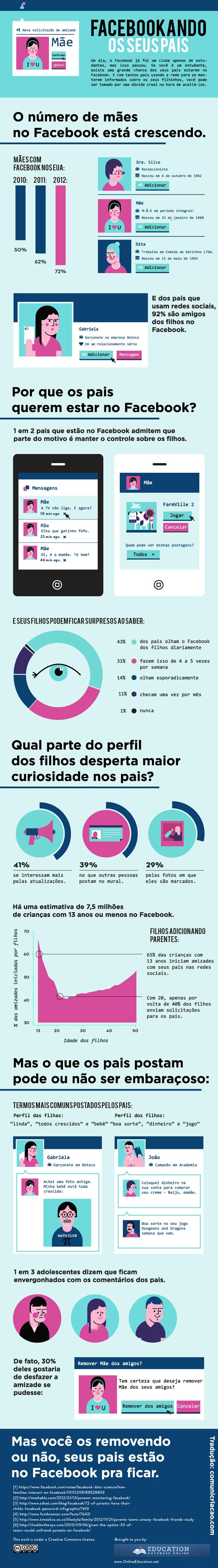 infograficopaiscomuni